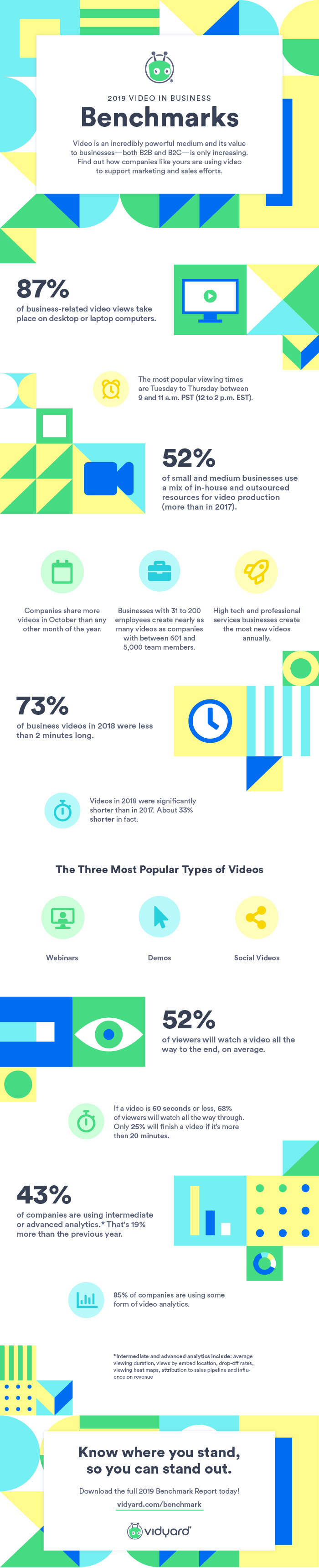 2019-video-in-business-benchmark-report-infographic