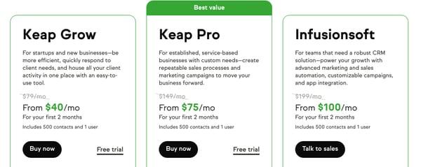 marketing-automation-tool-infusionsoft-preis