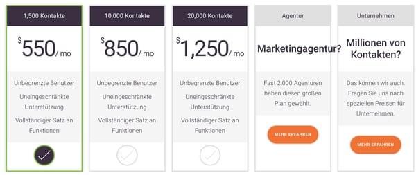 preis-2020-marketing-automation-software-sharpspring