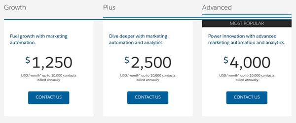 preis-2020-marketing-automation-tool-salesforce-pardot