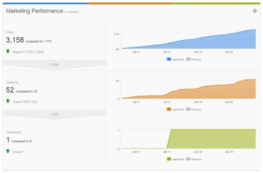 Inbound_Marketing_Methode_Analytics-975278-edited.jpg