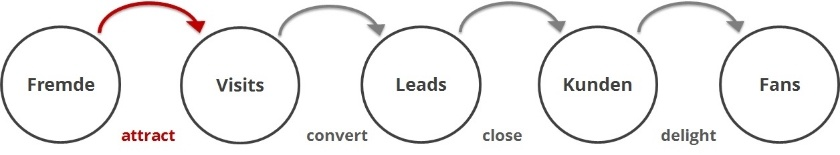 Inbound_Marketing_attract-336485-edited.jpg