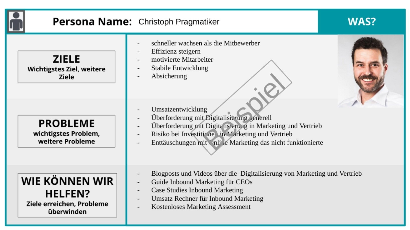 Buyer Persona Ziele