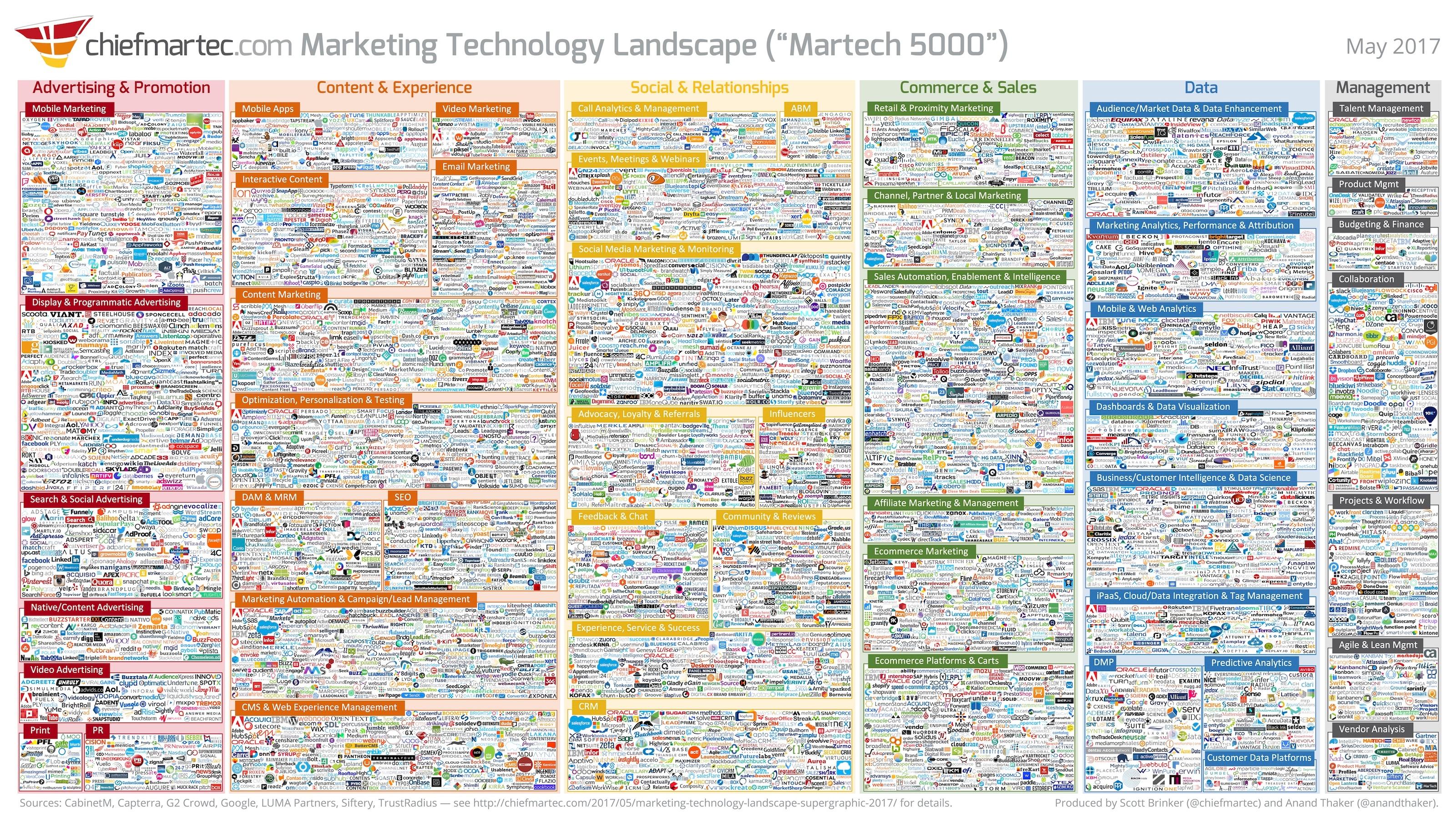 marketing_technology_landscape_2017_slide.jpg